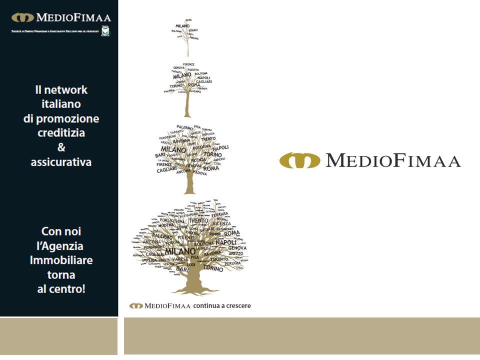 MedioFimaa: il network italiano di promozione creditizia e assicurativa Società di servizi finanziari e assicurativi esclusivi per gli Associati PARTECIPATA DA CONVENZIONATA CON i più importanti istituti bancari e assicurativi Network immobiliare/creditizio nazionale con 6.880 Aderenti Network immobiliare/creditizio nazionale con 6.880 Aderenti Network Assicurativo nazionale Con 1.203 iscritti alla sezione E del Registro Unico ISVAP (RUI) Network Assicurativo nazionale Con 1.203 iscritti alla sezione E del Registro Unico ISVAP (RUI) MEDIOFIMAA:UNOPPORTUNITA