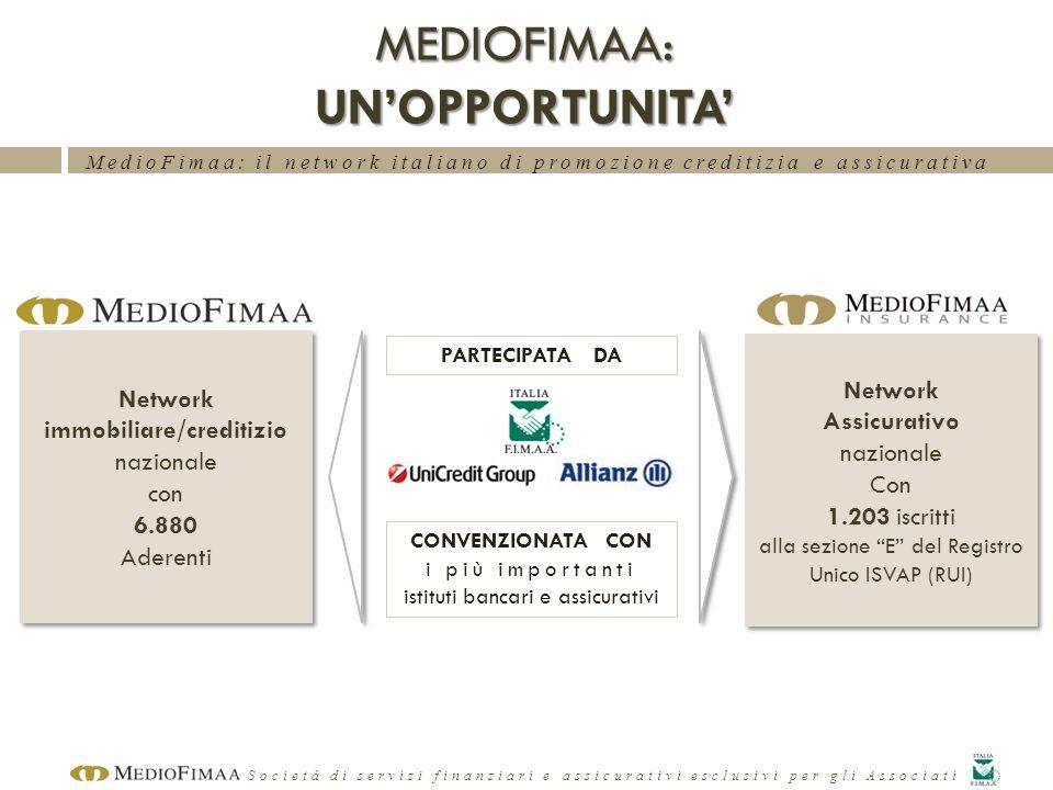 MedioFimaa: il network italiano di promozione creditizia e assicurativa Società di servizi finanziari e assicurativi esclusivi per gli Associati MEDIOFIMAA: UNOPPORTUNITA PERCHE….