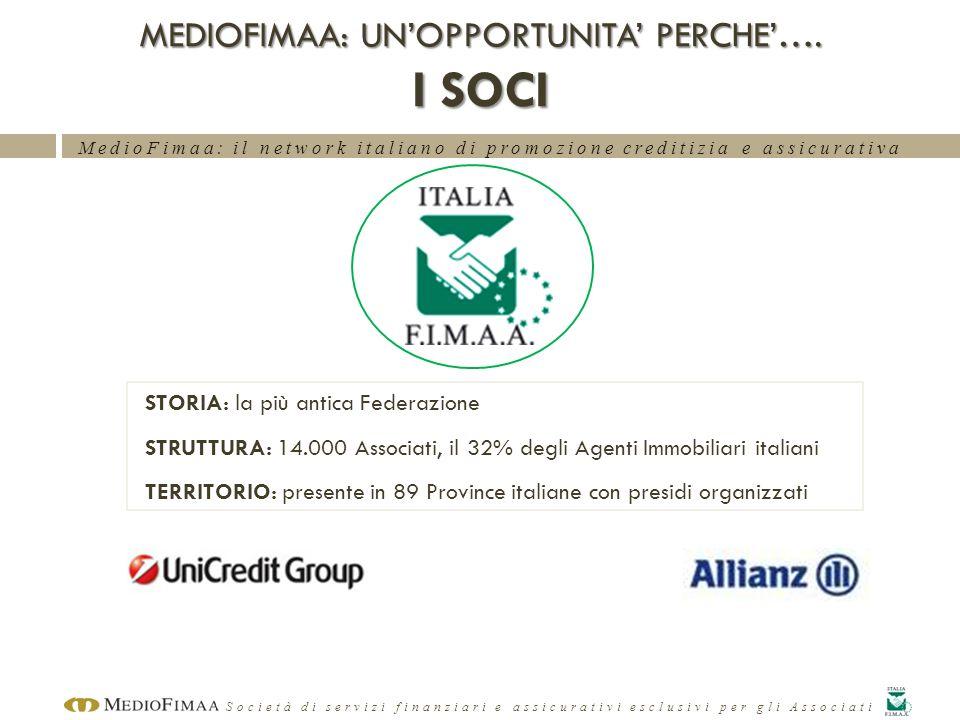 MedioFimaa: il network italiano di promozione creditizia e assicurativa Società di servizi finanziari e assicurativi esclusivi per gli Associati MEDIO