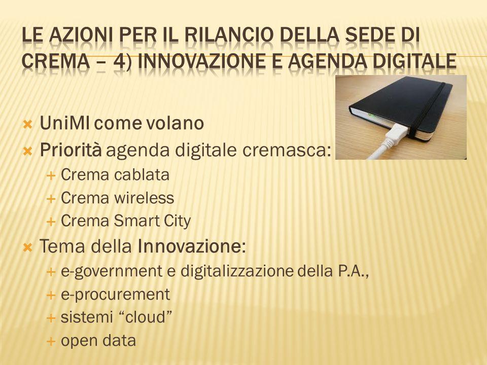 UniMI come volano Priorità agenda digitale cremasca: Crema cablata Crema wireless Crema Smart City Tema della Innovazione: e-government e digitalizzazione della P.A., e-procurement sistemi cloud open data