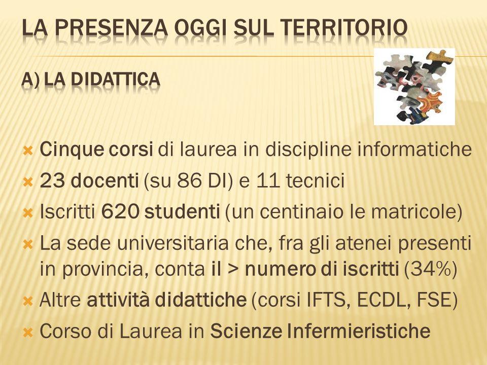 B) PERCORSO IN INFORMATICA Internazionalizzazione intero corso di laurea Bando visiting professor per percorsi prof.