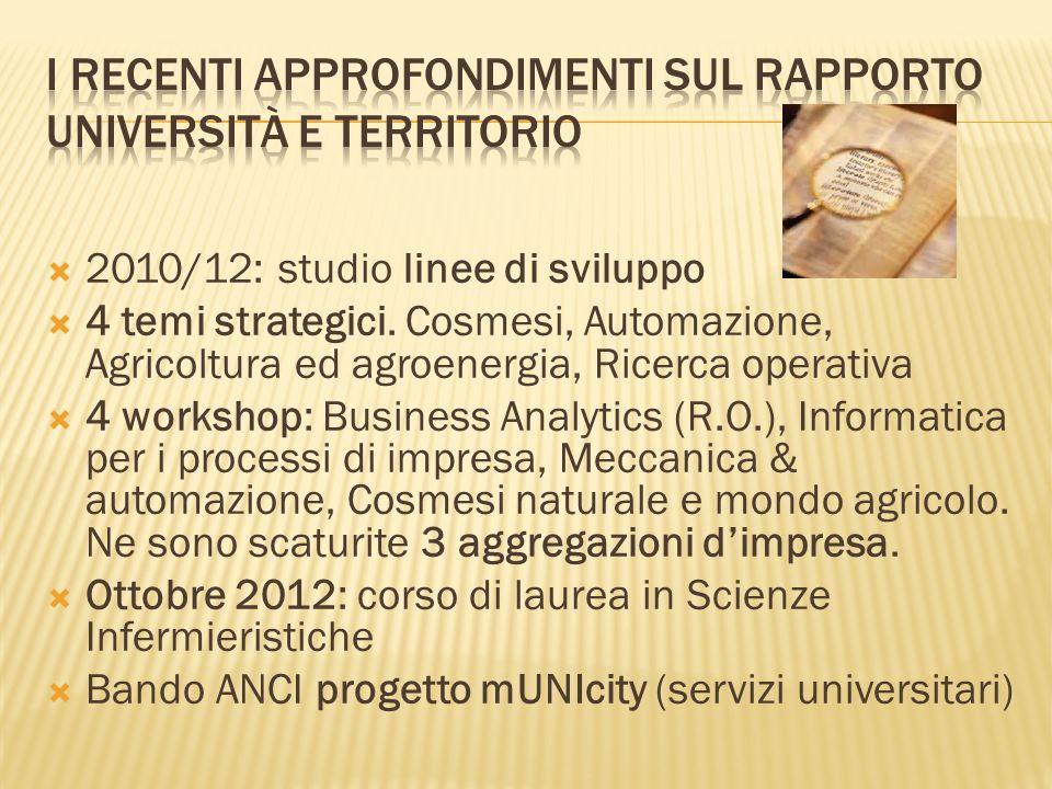 2010/12: studio linee di sviluppo 4 temi strategici.