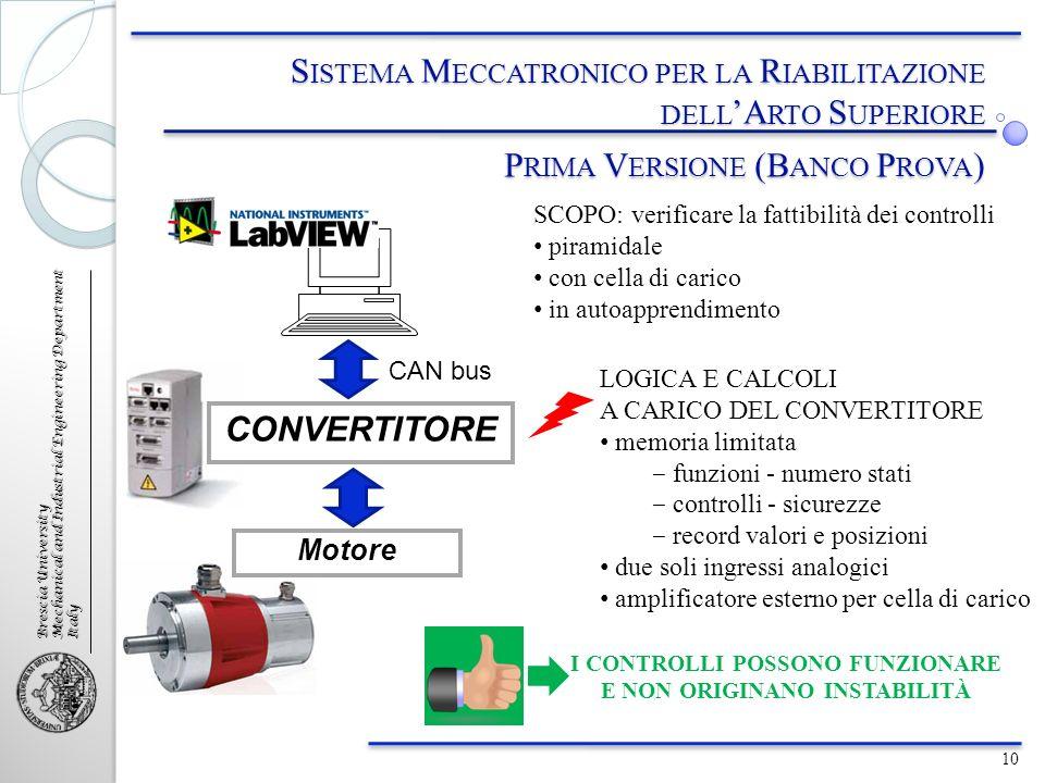 Brescia University Mechanical and Industrial Engineering Department Italy S ISTEMA M ECCATRONICO PER LA R IABILITAZIONE DELL A RTO S UPERIORE 10 CAN b
