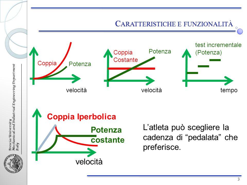 Brescia University Mechanical and Industrial Engineering Department Italy C ARATTERISTICHE E FUNZIONALITÀ velocità Potenza costante Coppia Iperbolica
