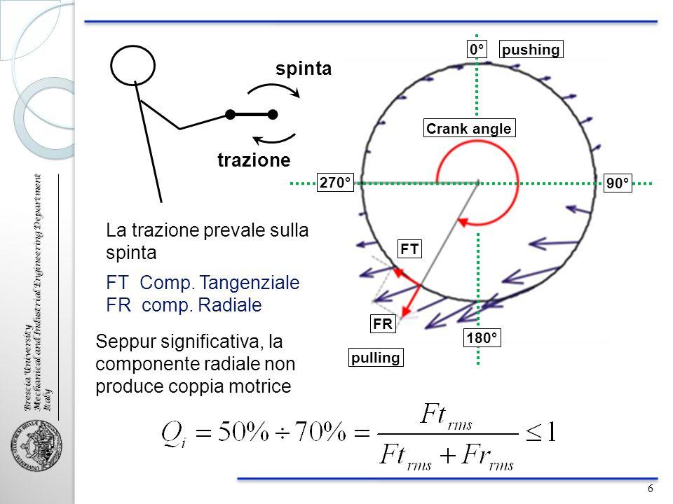 Brescia University Mechanical and Industrial Engineering Department Italy Q INDEX valori alti di Q potrebbero indicare migliore coordinazione / maggiore destrezza.