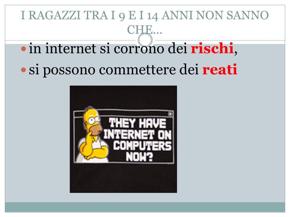 I RAGAZZI TRA I 9 E I 14 ANNI NON SANNO CHE... in internet si corrono dei rischi, si possono commettere dei reati