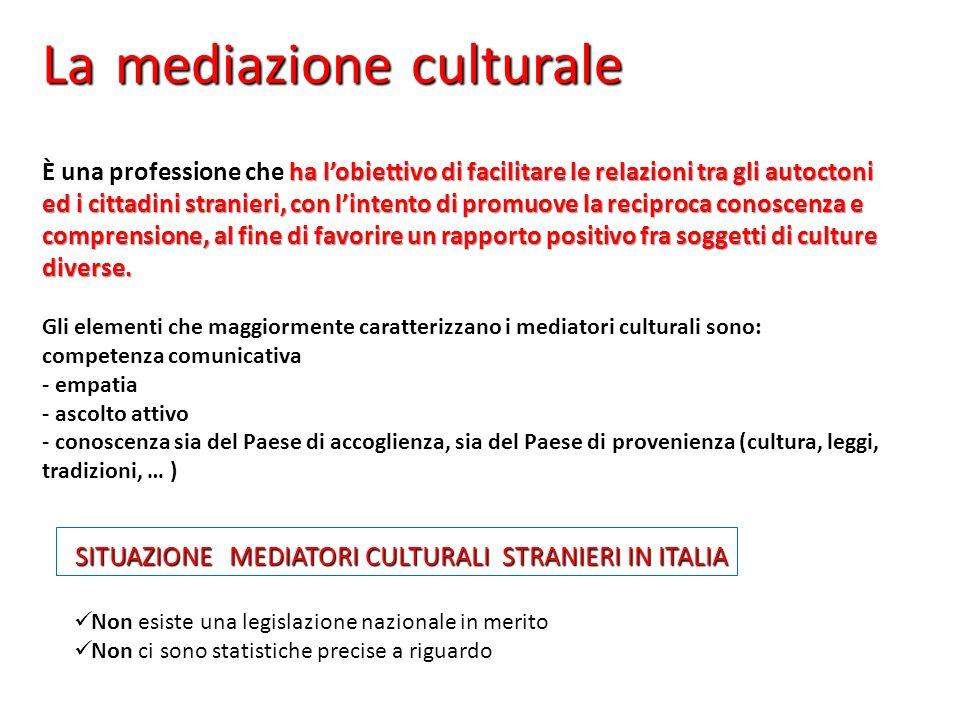 La mediazione culturale ha lobiettivo di facilitare le relazioni tra gli autoctoni ed i cittadini stranieri, con lintento di promuove la reciproca con