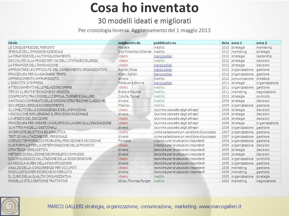 Cosa ho inventato 2Marco Galleri 26 maggio 2012 30 modelli ideati e migliorati Per cronologia inversa. Aggiornamento del 1 maggio 2013 MARCO GALLERI s