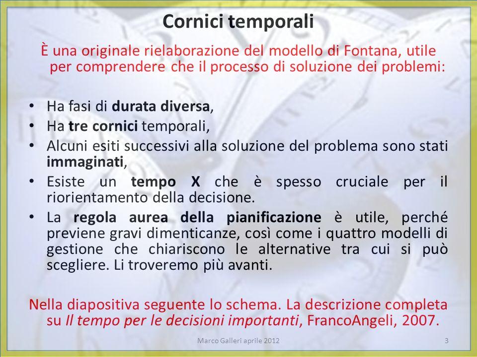 Cornici temporali È una originale rielaborazione del modello di Fontana, utile per comprendere che il processo di soluzione dei problemi: Ha fasi di d