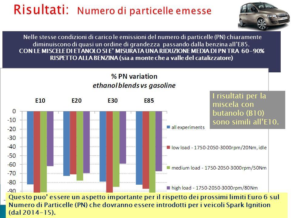 Nelle stesse condizioni di carico le emissioni del numero di particelle (PN) chiaramente diminuiscono di quasi un ordine di grandezza passando dalla b