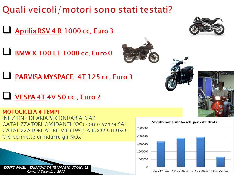Aprilia RSV 4 R 1000 cc, Euro 3 EXPERT PANEL – EMISSIONI DA TRASPORTO STRADALE Roma, 7 Dicembre 2012 BMW K 100 LT 1000 cc, Euro 0 PARVISA MYSPACE 4T 1
