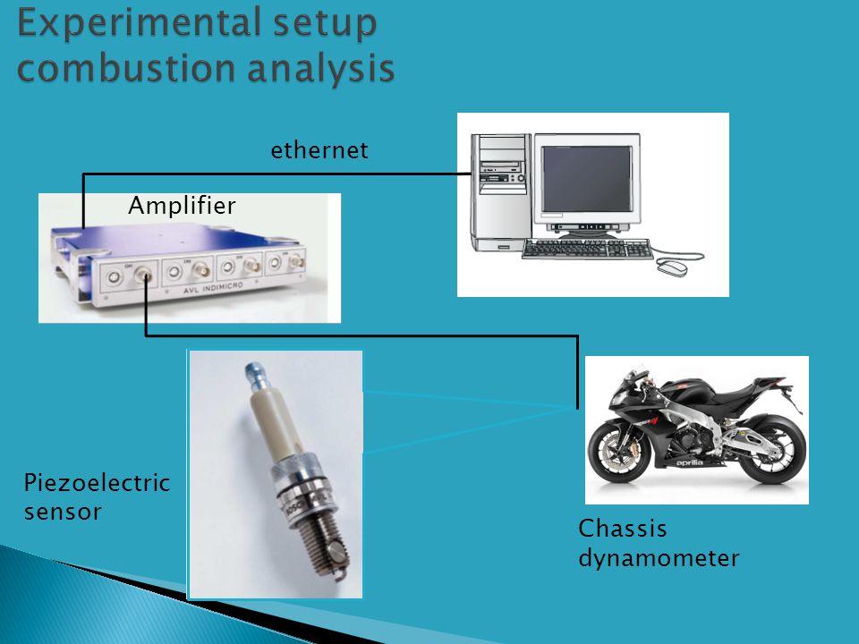 Piezoelectric sensor Amplifier ethernet Chassis dynamometer