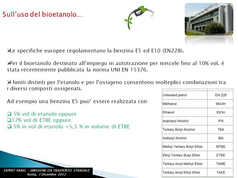 ETANOLO CO: -20% circa HC: -10% circa NOx: -20-30% circa CONSUMO: +25% circa EXPERT PANEL – EMISSIONI DA TRASPORTO STRADALE Roma, 7 Dicembre 2012