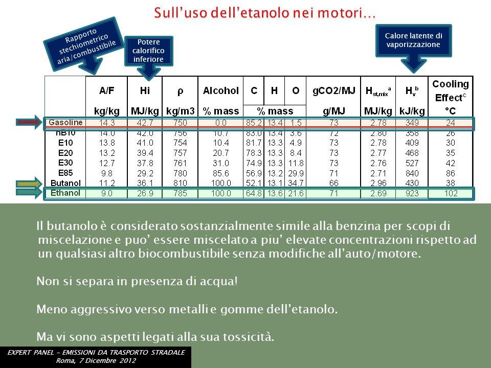 Potere calorifico inferiore Letanolo puro ha un piu basso rapporto (A/F) ed un contenuto energetico (Hi) pari a circa due terzi di quello della benzin