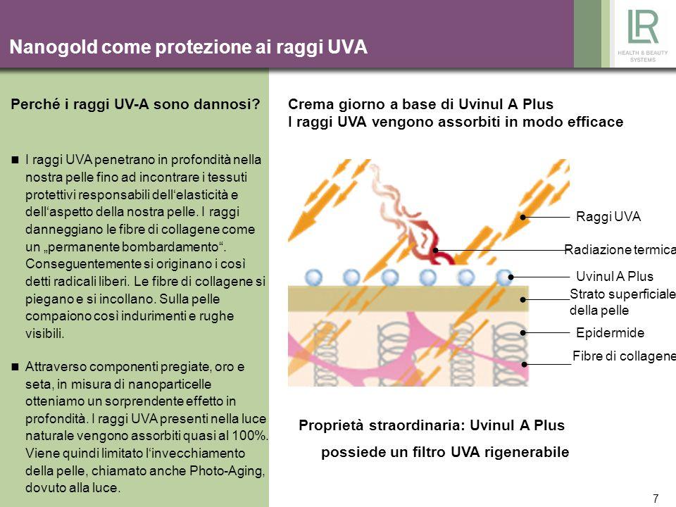 7 Nanogold come protezione ai raggi UVA I raggi UVA penetrano in profondità nella nostra pelle fino ad incontrare i tessuti protettivi responsabili de