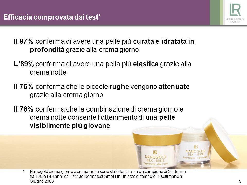 8 Efficacia comprovata dai test* *Nanogold crema giorno e crema notte sono state testate su un campione di 30 donne tra i 29 e i 43 anni dallistituto