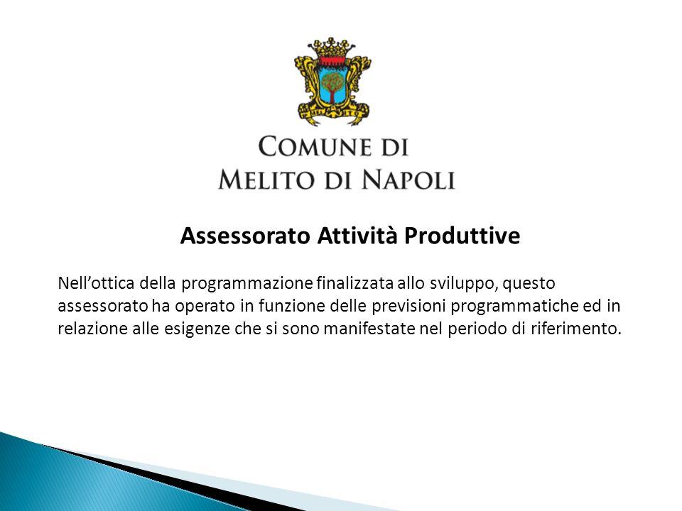 Assessorato Attività Produttive Nellottica della programmazione finalizzata allo sviluppo, questo assessorato ha operato in funzione delle previsioni programmatiche ed in relazione alle esigenze che si sono manifestate nel periodo di riferimento.
