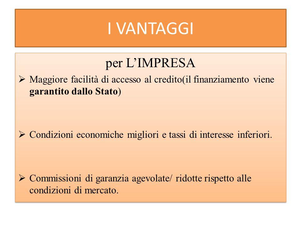 I VANTAGGI per LIMPRESA Maggiore facilità di accesso al credito(il finanziamento viene garantito dallo Stato) Condizioni economiche migliori e tassi d