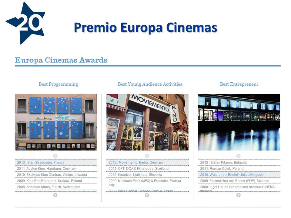 Premio Europa Cinemas