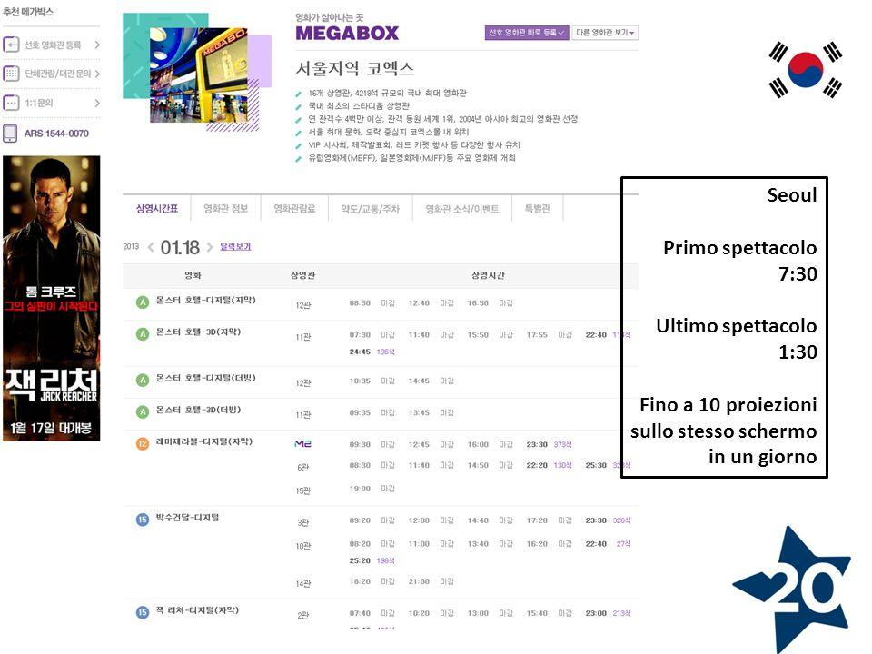 Seoul Primo spettacolo 7:30 Ultimo spettacolo 1:30 Fino a 10 proiezioni sullo stesso schermo in un giorno