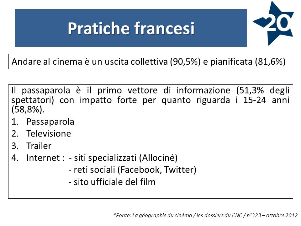Pratiche francesi Il passaparola è il primo vettore di informazione (51,3% degli spettatori) con impatto forte per quanto riguarda i 15-24 anni (58,8%).