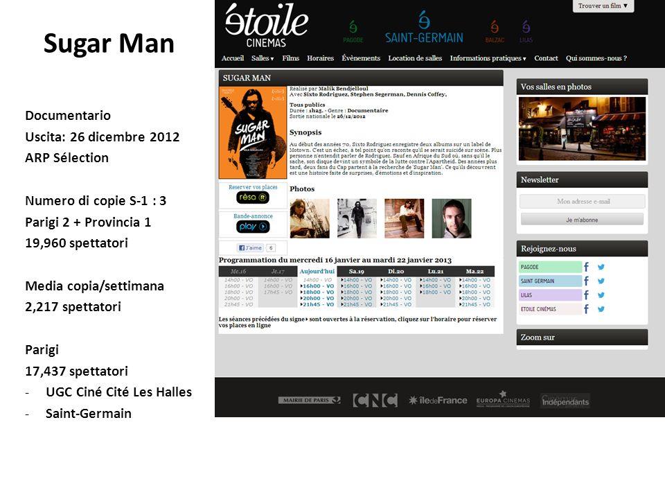 Sugar Man Documentario Uscita: 26 dicembre 2012 ARP Sélection Numero di copie S-1 : 3 Parigi 2 + Provincia 1 19,960 spettatori Media copia/settimana 2,217 spettatori Parigi 17,437 spettatori -UGC Ciné Cité Les Halles -Saint-Germain