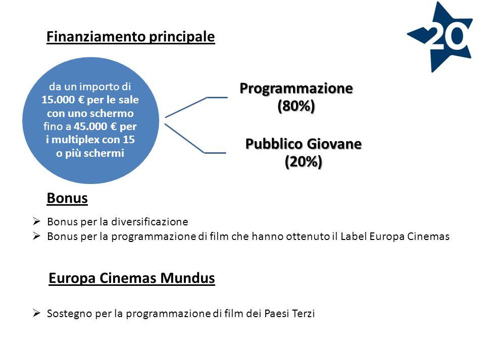 Finanziamento principale da un importo di 15.000 per le sale con uno schermo fino a 45.000 per i multiplex con 15 o più schermi Programmazione (80%) P