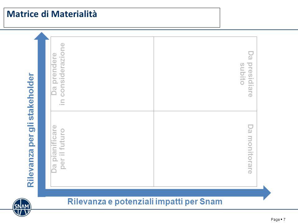 Page 7 Matrice di Materialità Da prendere in considerazione Da pianificare per il futuro Da presidiare subito Da monitorare Rilevanza per gli stakehol