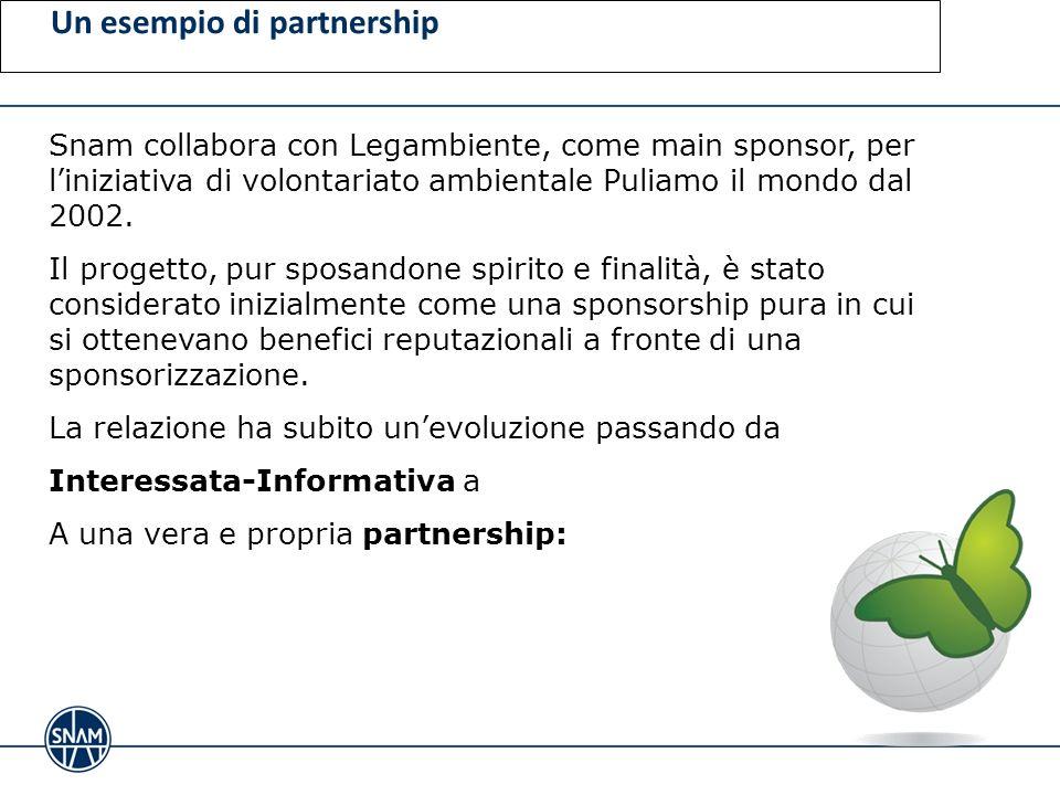 Un esempio di partnership Snam collabora con Legambiente, come main sponsor, per liniziativa di volontariato ambientale Puliamo il mondo dal 2002. Il