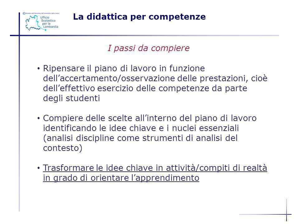 La didattica per competenze Ripensare il piano di lavoro in funzione dellaccertamento/osservazione delle prestazioni, cioè delleffettivo esercizio del