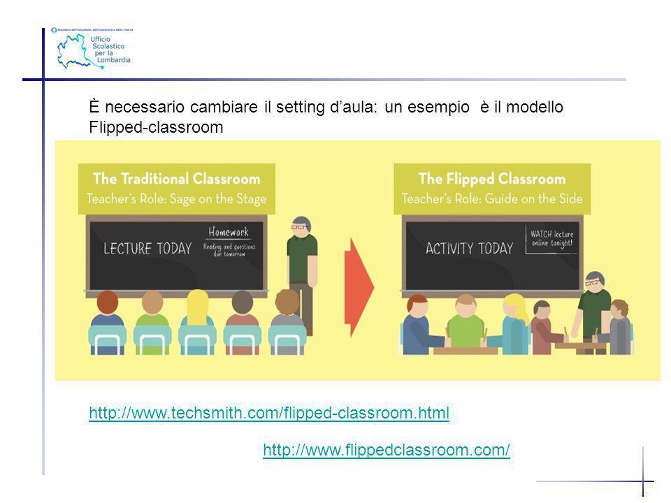 http://www.techsmith.com/flipped-classroom.html È necessario cambiare il setting daula: un esempio è il modello Flipped-classroom http://www.flippedcl