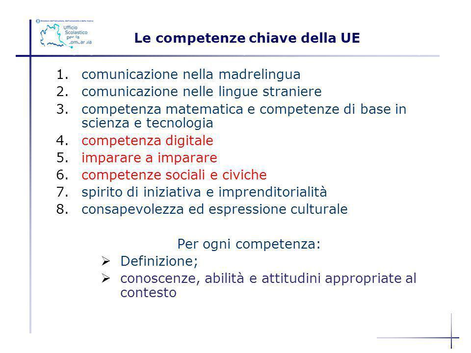 LE COMPETENZE CHIAVE DELLA UE 1.comunicazione nella madrelingua 2.comunicazione nelle lingue straniere 3.competenza matematica e competenze di base in
