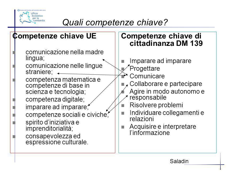 Competenze chiave UE comunicazione nella madre lingua; comunicazione nelle lingue straniere; competenza matematica e competenze di base in scienza e t