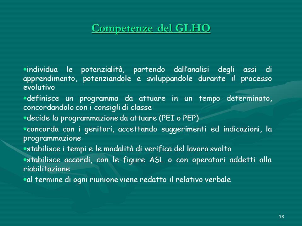 18 Competenze del GLHO individua le potenzialità, partendo dallanalisi degli assi di apprendimento, potenziandole e sviluppandole durante il processo