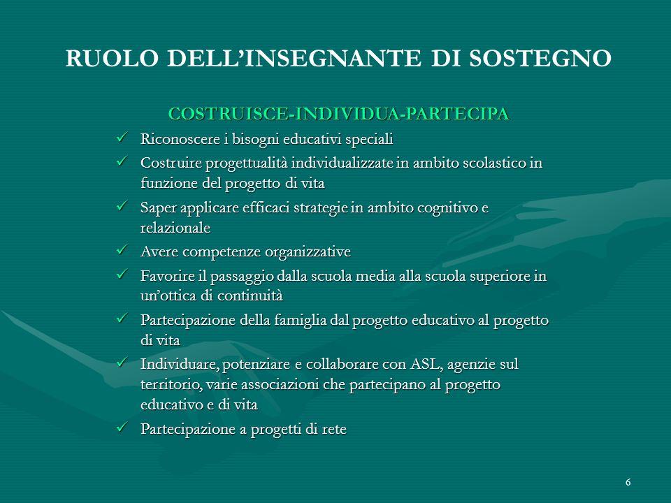 6 RUOLO DELLINSEGNANTE DI SOSTEGNO COSTRUISCE-INDIVIDUA-PARTECIPA Riconoscere i bisogni educativi speciali Riconoscere i bisogni educativi speciali Co