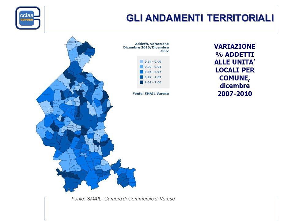 GLI ANDAMENTI TERRITORIALI Fonte: SMAIL, Camera di Commercio di Varese VARIAZIONE % ADDETTI ALLE UNITA LOCALI PER COMUNE, dicembre 2007-2010