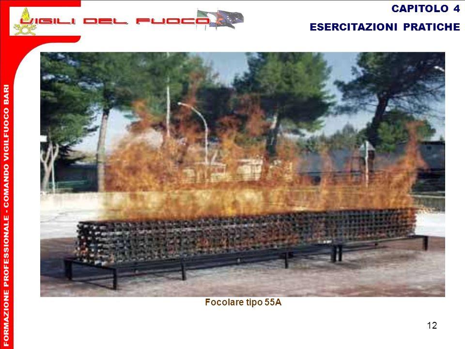 12 CAPITOLO 4 ESERCITAZIONI PRATICHE Focolare tipo 55A