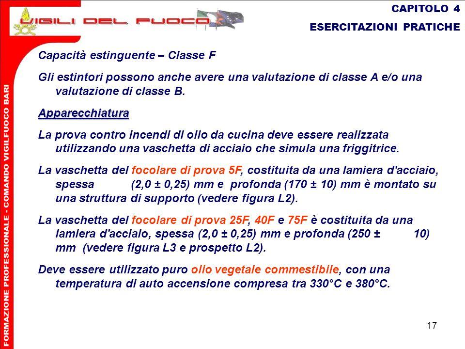 17 CAPITOLO 4 ESERCITAZIONI PRATICHE Capacità estinguente – Classe F Gli estintori possono anche avere una valutazione di classe A e/o una valutazione