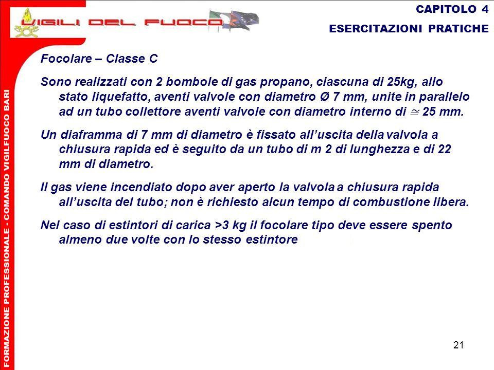 21 CAPITOLO 4 ESERCITAZIONI PRATICHE Focolare – Classe C Sono realizzati con 2 bombole di gas propano, ciascuna di 25kg, allo stato liquefatto, aventi