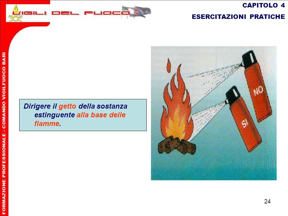 24 CAPITOLO 4 ESERCITAZIONI PRATICHE Dirigere il getto della sostanza estinguente alla base delle fiamme.