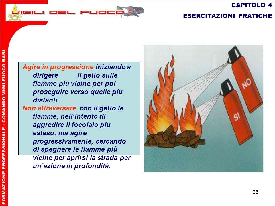 25 CAPITOLO 4 ESERCITAZIONI PRATICHE Agire in progressione iniziando a dirigereil getto sulle fiamme più vicine per poi proseguire verso quelle più di