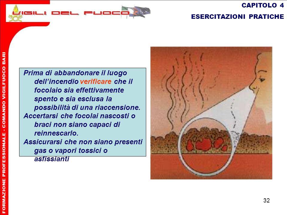 32 CAPITOLO 4 ESERCITAZIONI PRATICHE Prima di abbandonare il luogo dellincendio verificare che il focolaio sia effettivamente spento e sia esclusa la