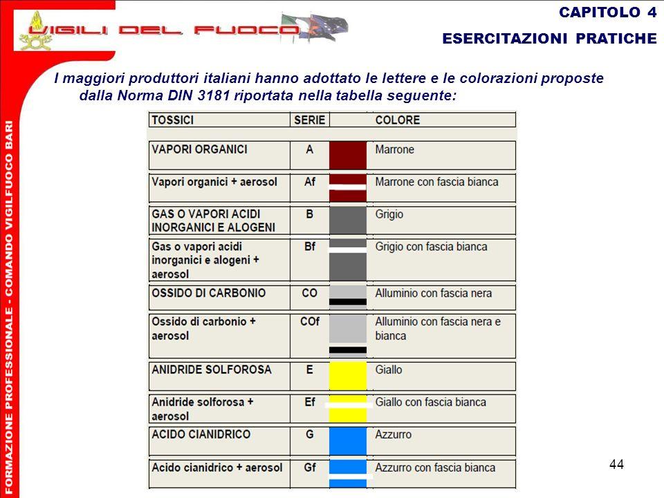 44 CAPITOLO 4 ESERCITAZIONI PRATICHE I maggiori produttori italiani hanno adottato le lettere e le colorazioni proposte dalla Norma DIN 3181 riportata