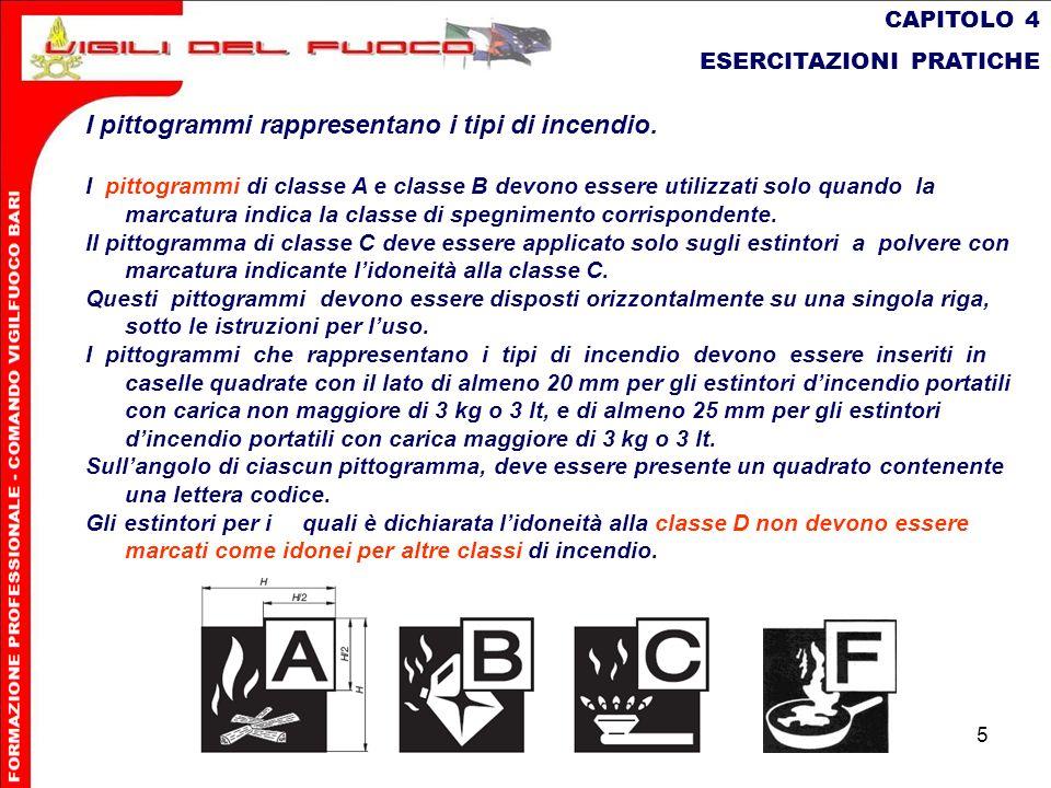 5 CAPITOLO 4 ESERCITAZIONI PRATICHE I pittogrammi rappresentano i tipi di incendio. I pittogrammi di classe A e classe B devono essere utilizzati solo