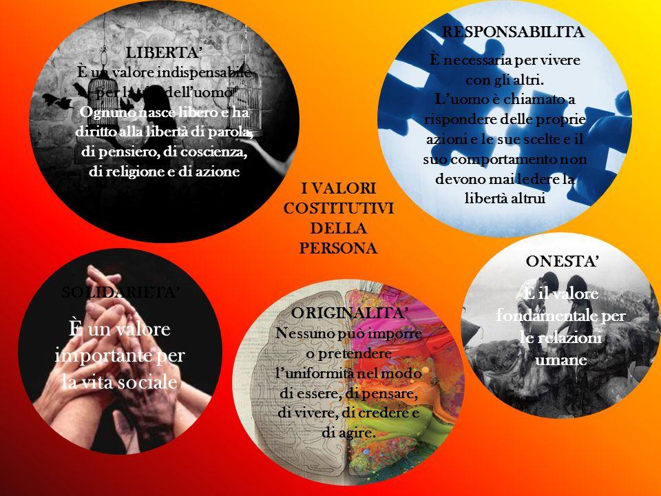 È un valore indispensabile per la vita delluomo Ognuno nasce libero e ha diritto alla libertà di parola, di pensiero, di coscienza, di religione e di