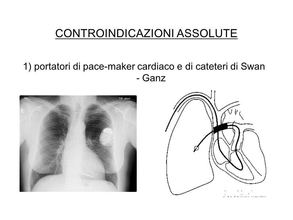 CONTROINDICAZIONI ASSOLUTE 1) portatori di pace-maker cardiaco e di cateteri di Swan - Ganz