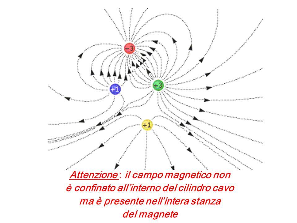Anamnesi Ingresso Sala Magnete Consolle Spogliatoio / Bagno Indicazione isolinee magnetiche TC