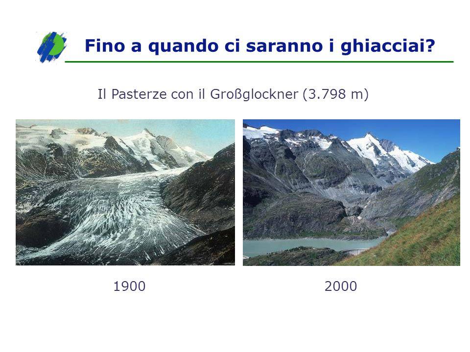 Fino a quando ci saranno i ghiacciai? 1900 2000 Il Pasterze con il Großglockner (3.798 m)