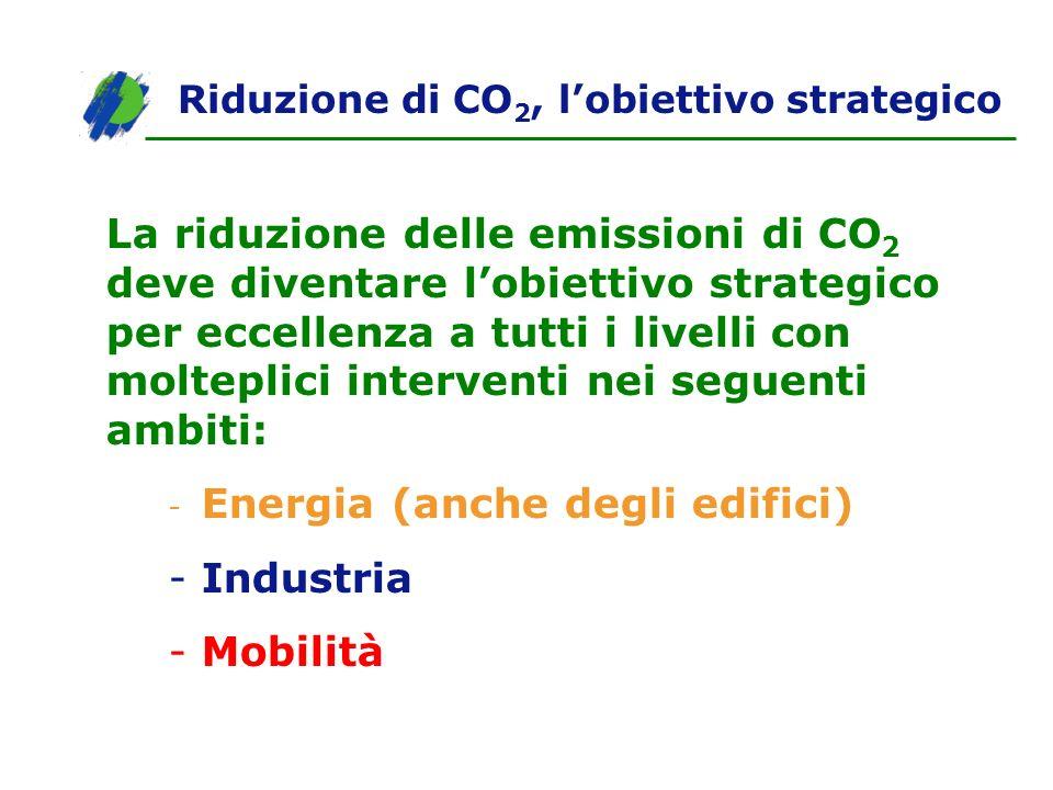 Riduzione di CO 2, lobiettivo strategico La riduzione delle emissioni di CO 2 deve diventare lobiettivo strategico per eccellenza a tutti i livelli co