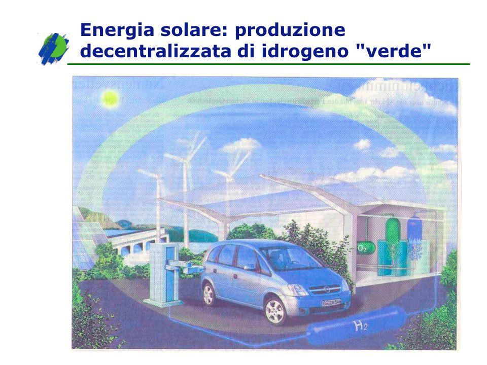 Energia solare: produzione decentralizzata di idrogeno